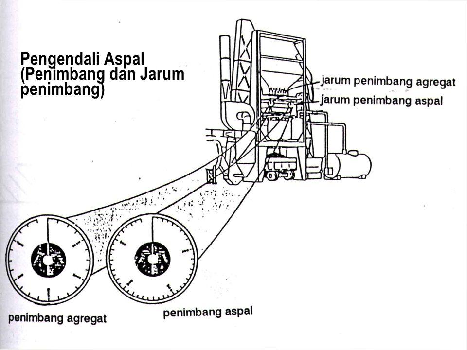 Pengendali Aspal (Penimbang dan Jarum penimbang)