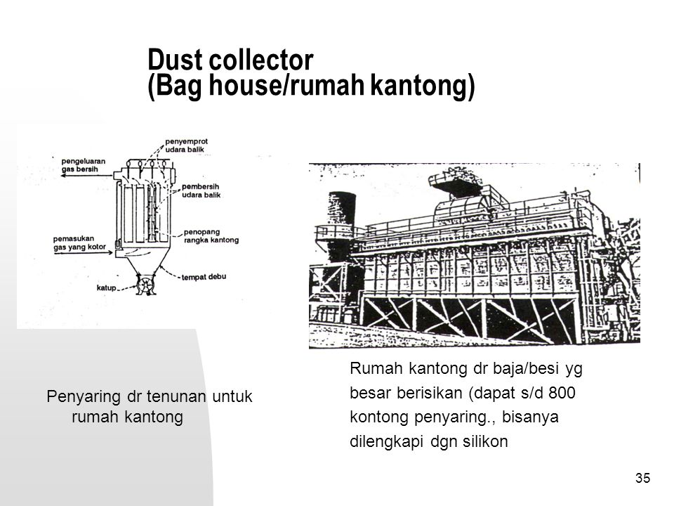 Dust collector (Bag house/rumah kantong)