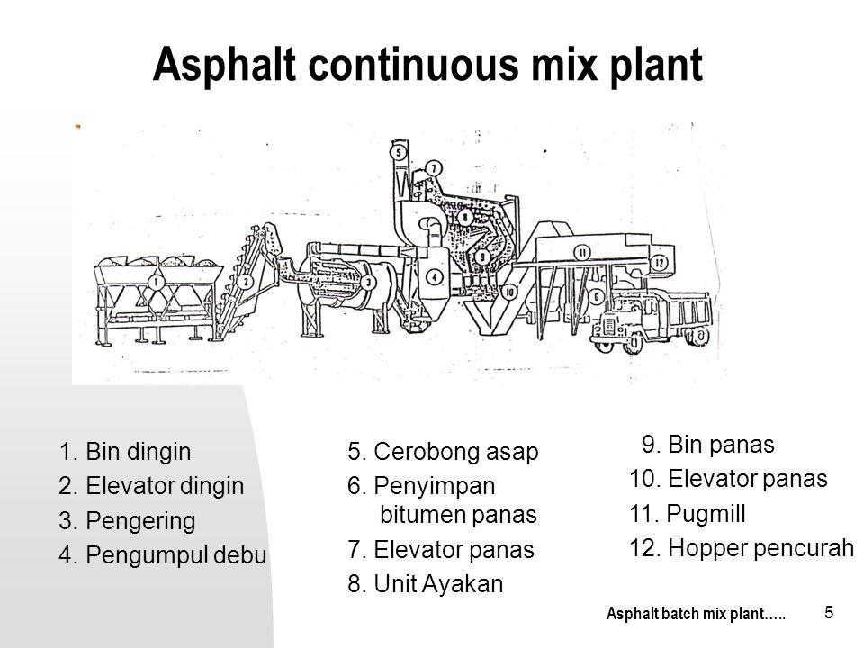 Asphalt continuous mix plant