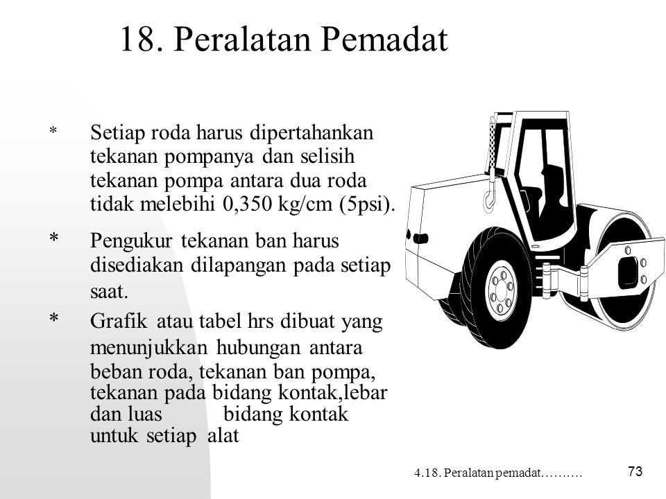18. Peralatan Pemadat