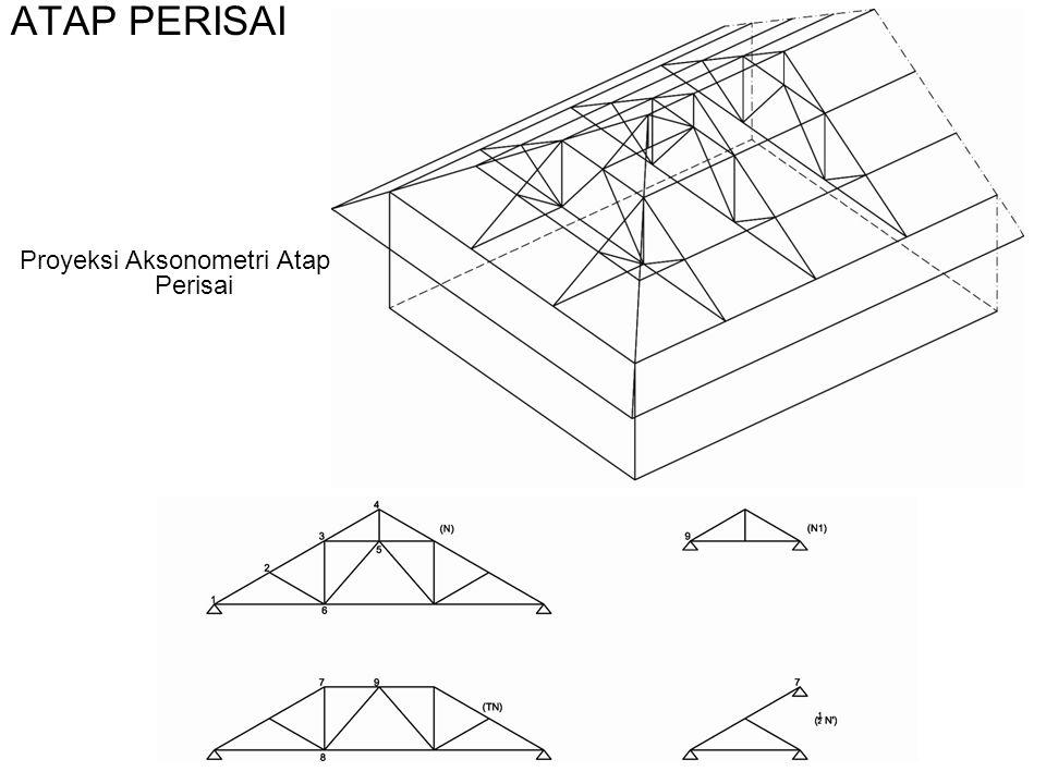 Proyeksi Aksonometri Atap Perisai