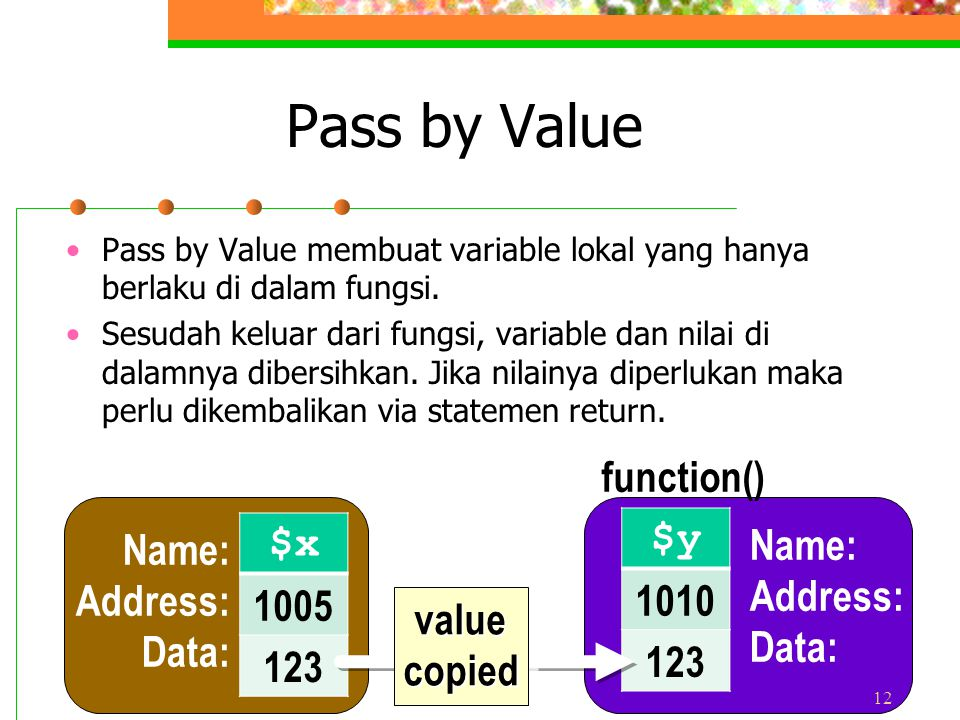 Pass by Value $x $y 1005 1010 123 123 function() Name: Name: Address:
