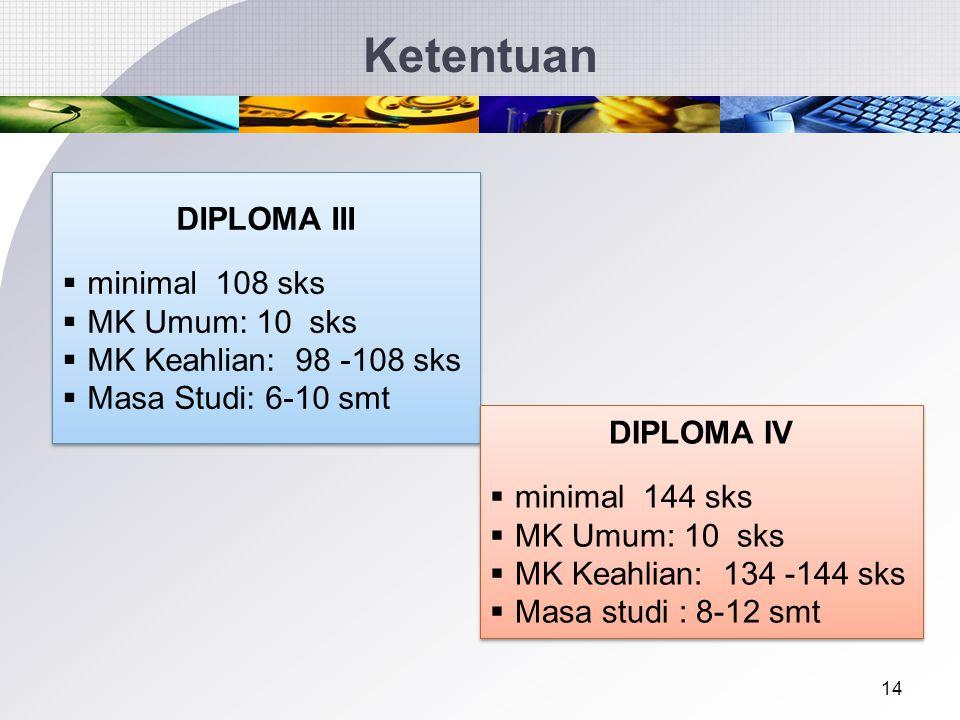 Ketentuan DIPLOMA III minimal 108 sks MK Umum: 10 sks