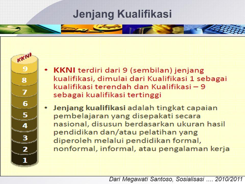 Jenjang Kualifikasi Dari Megawati Santoso, Sosialisasi .... 2010/2011