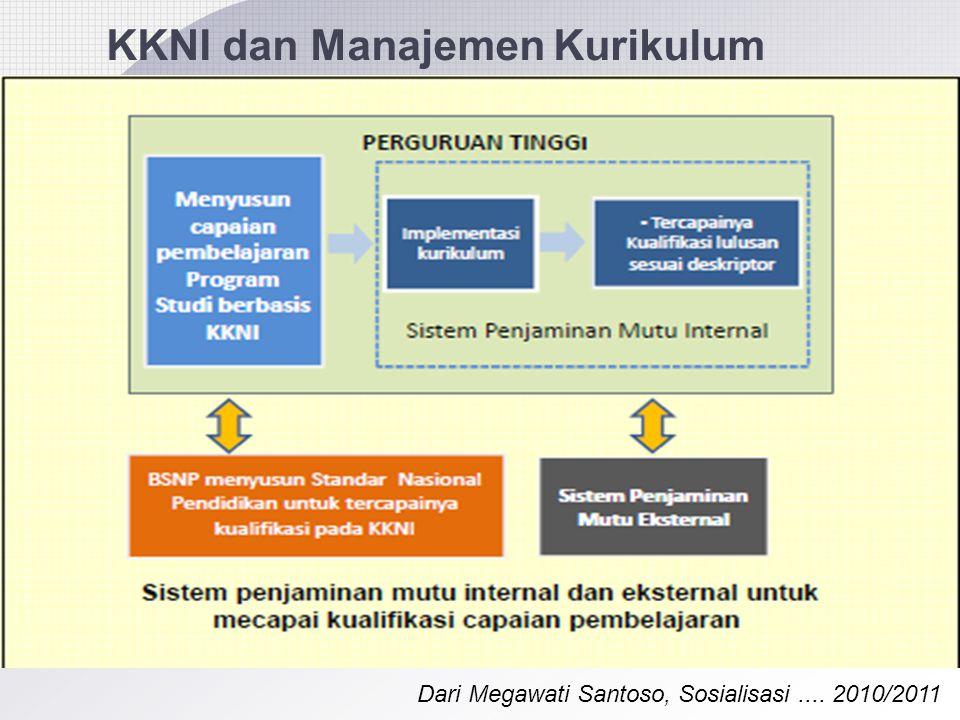 KKNI dan Manajemen Kurikulum
