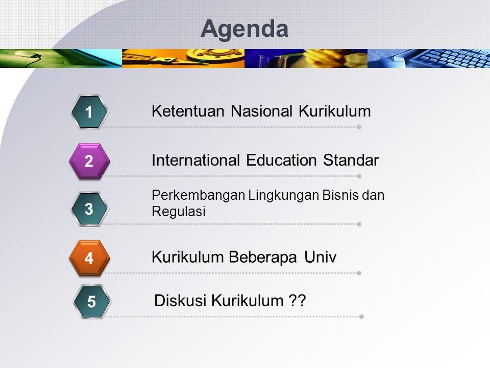 Agenda 1 Ketentuan Nasional Kurikulum 2