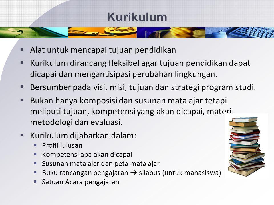 Kurikulum Alat untuk mencapai tujuan pendidikan
