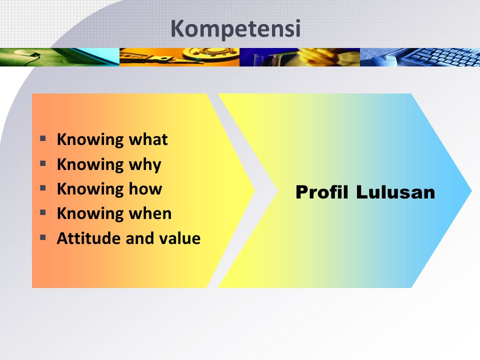 Kompetensi Knowing what Knowing why Knowing how Knowing when