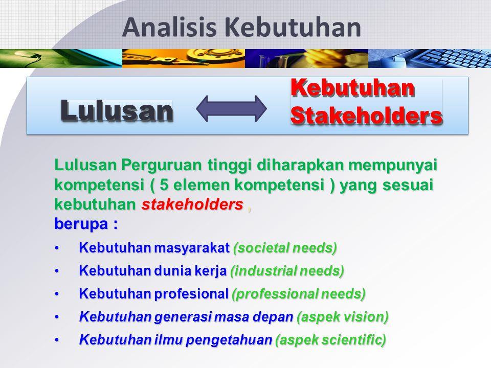 Analisis Kebutuhan Lulusan. Kebutuhan. Stakeholders.