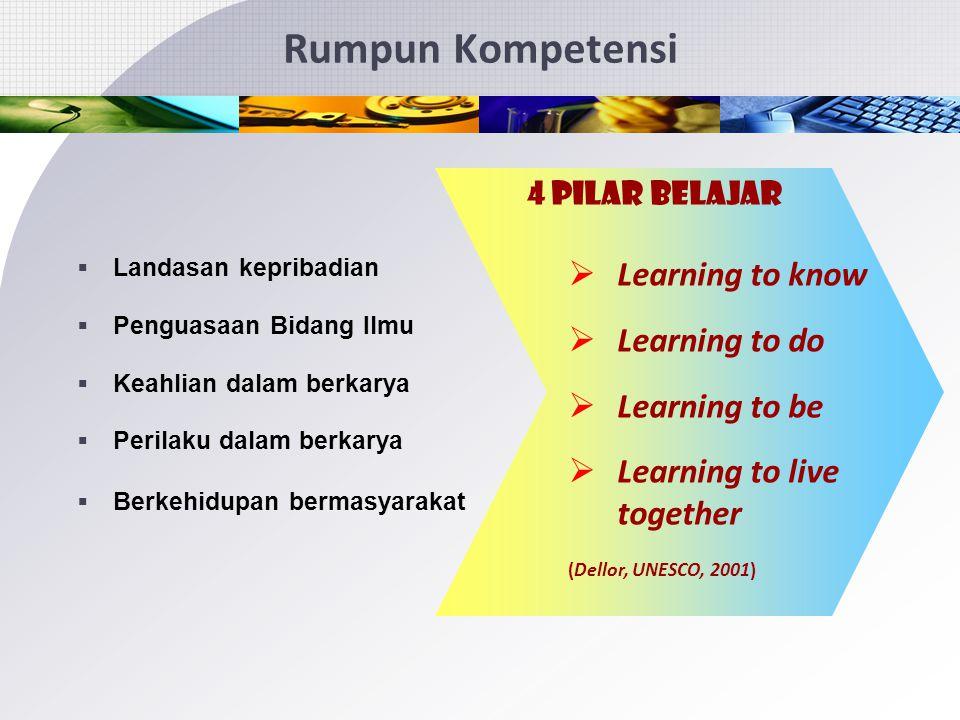 Rumpun Kompetensi Learning to know Learning to do Learning to be