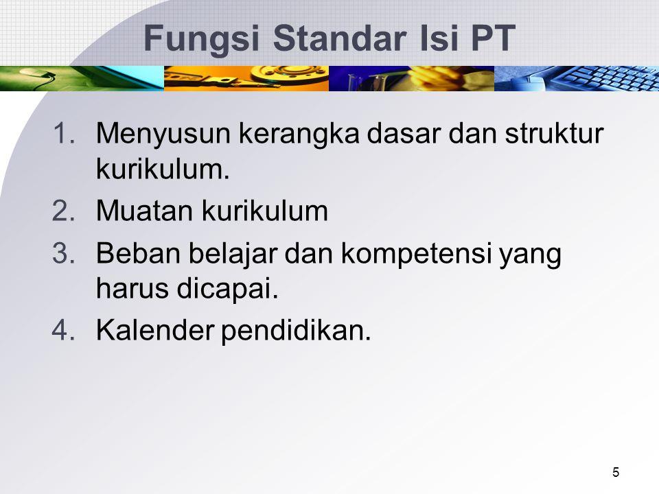 Fungsi Standar Isi PT Menyusun kerangka dasar dan struktur kurikulum.