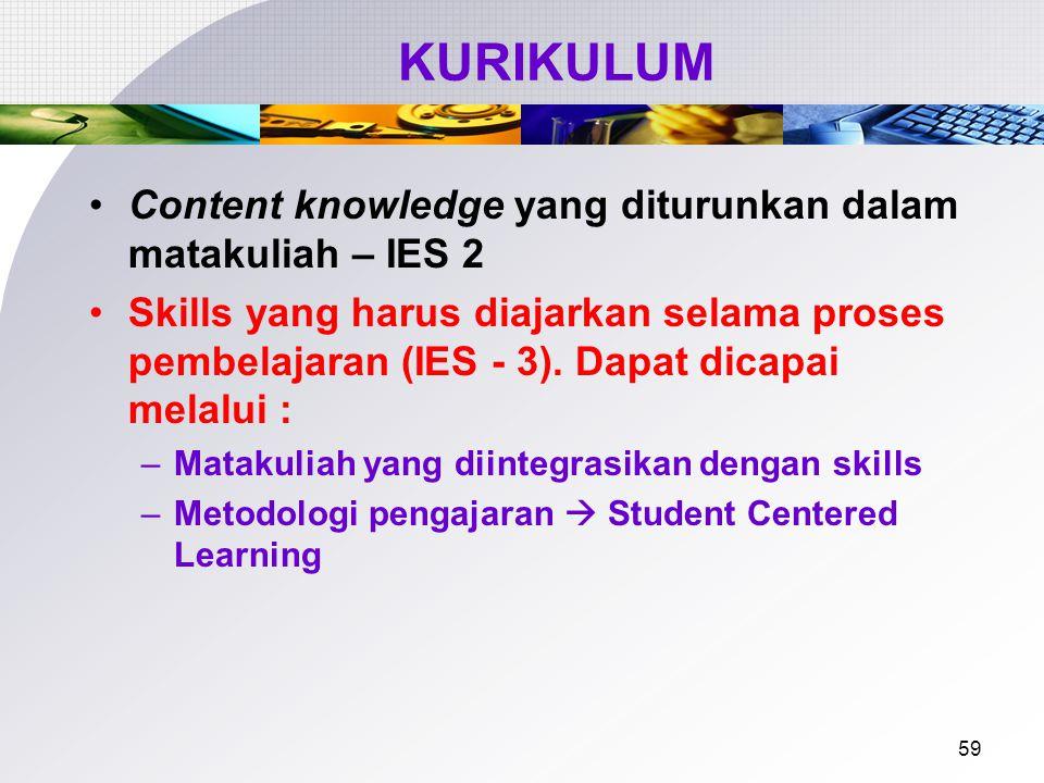 KURIKULUM Content knowledge yang diturunkan dalam matakuliah – IES 2