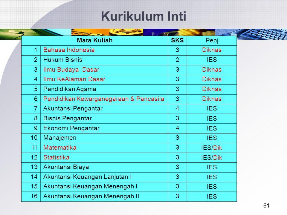 Kurikulum Inti Mata Kuliah SKS Penj 1 Bahasa Indonesia 3 Diknas 2