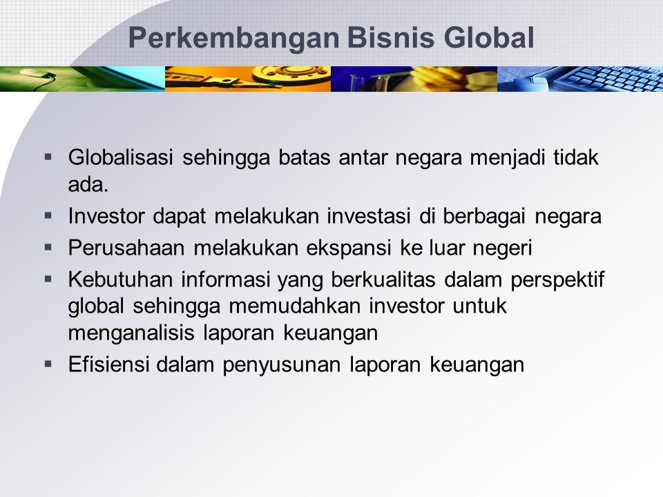 Perkembangan Bisnis Global