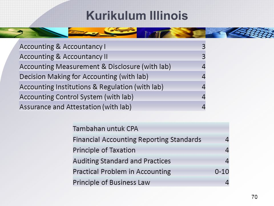 Kurikulum Illinois Accounting & Accountancy I 3