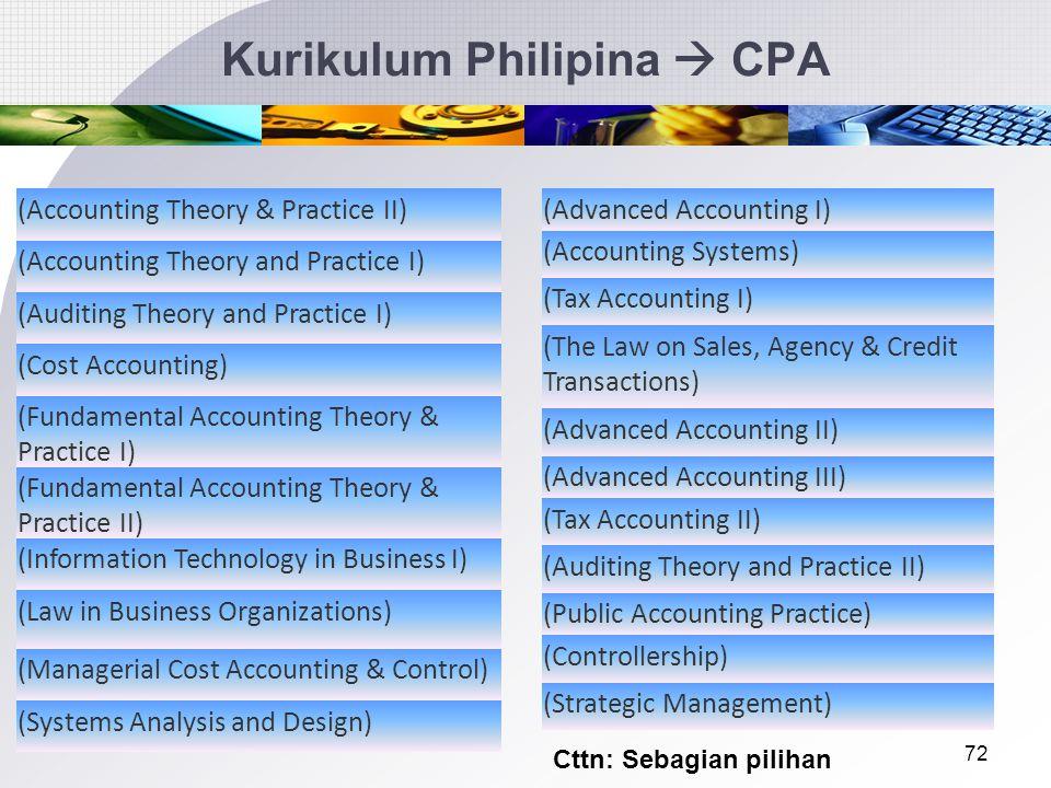 Kurikulum Philipina  CPA
