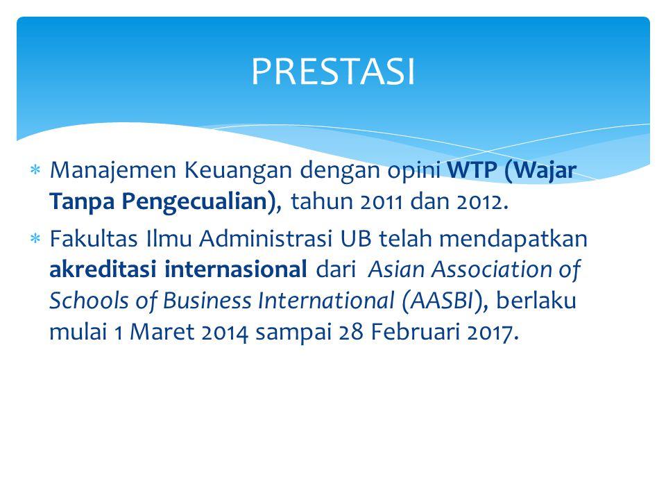 PRESTASI Manajemen Keuangan dengan opini WTP (Wajar Tanpa Pengecualian), tahun 2011 dan 2012.