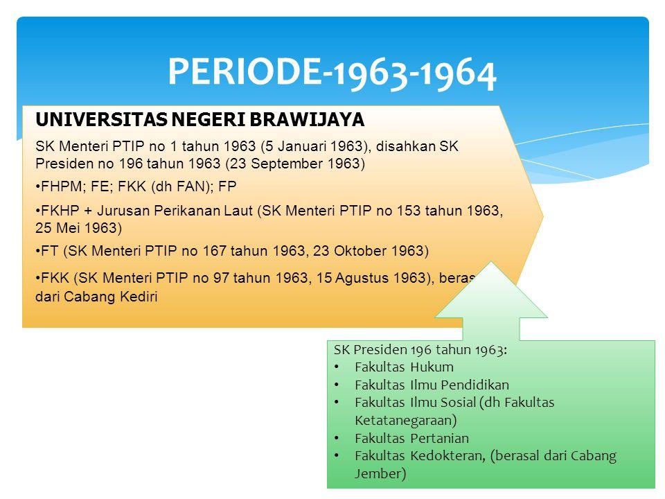 PERIODE-1963-1964 UNIVERSITAS NEGERI BRAWIJAYA