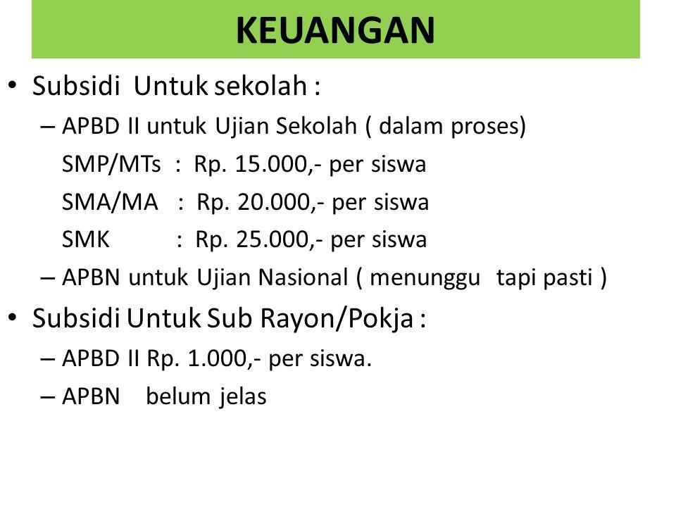 KEUANGAN Subsidi Untuk sekolah : Subsidi Untuk Sub Rayon/Pokja :