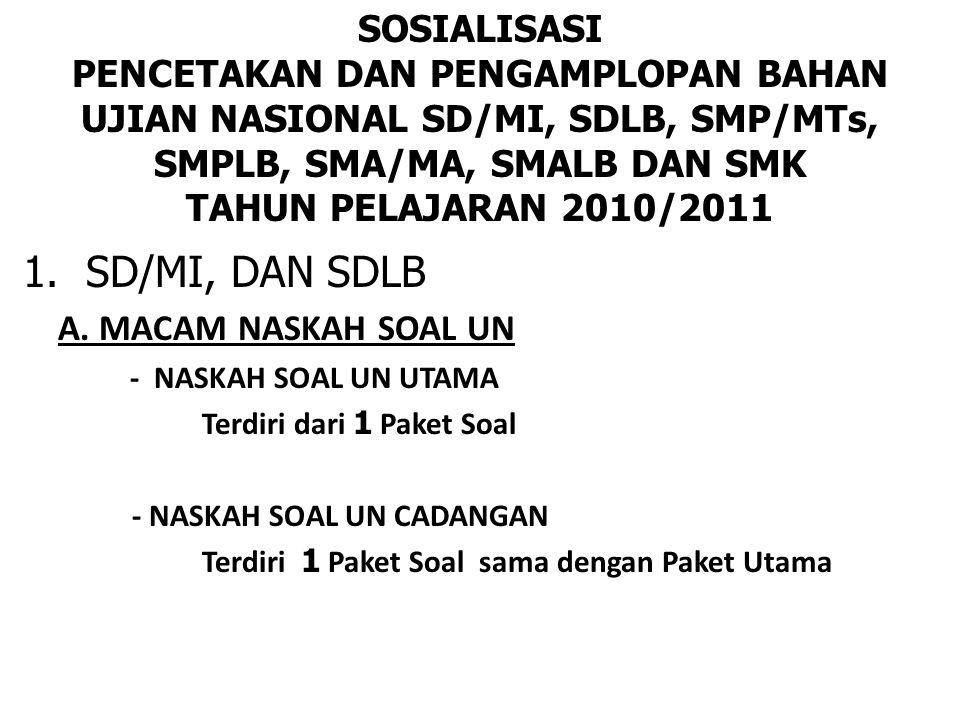 1. SD/MI, DAN SDLB SOSIALISASI