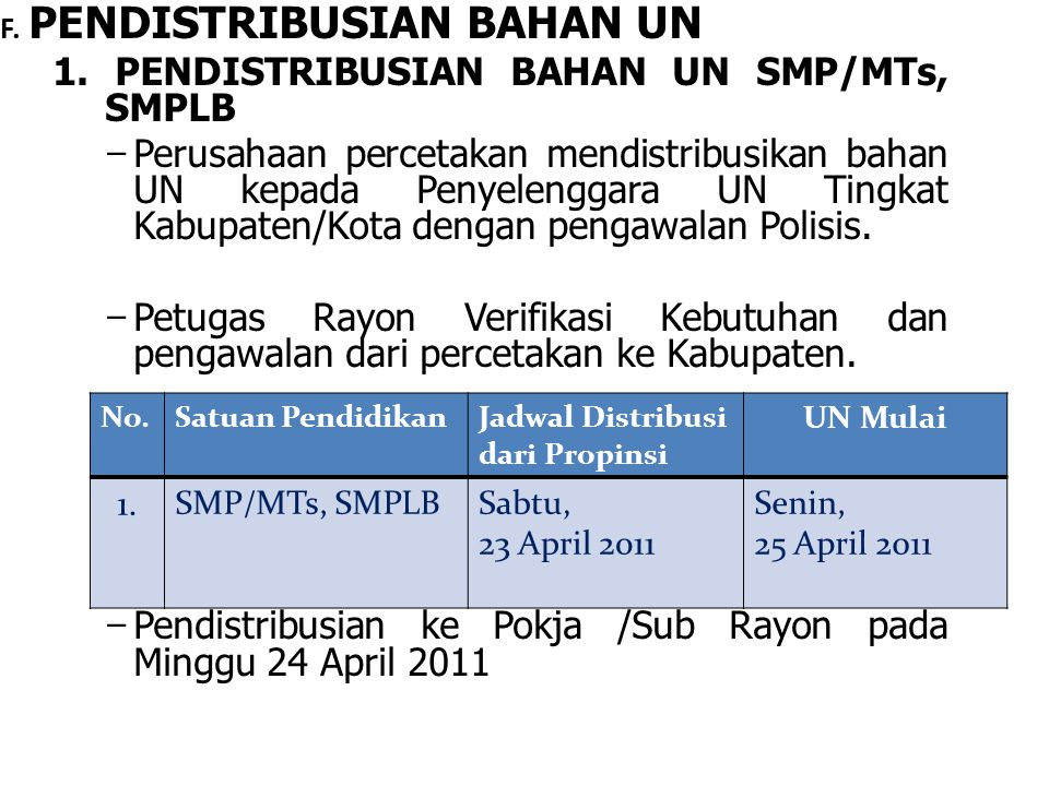 1. PENDISTRIBUSIAN BAHAN UN SMP/MTs, SMPLB