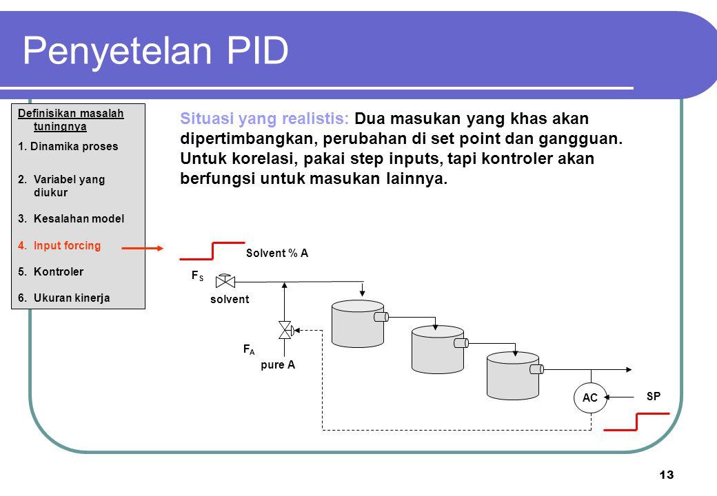 Penyetelan PID Definisikan masalah tuningnya. 1. Dinamika proses. 2. Variabel yang diukur. 3. Kesalahan model.