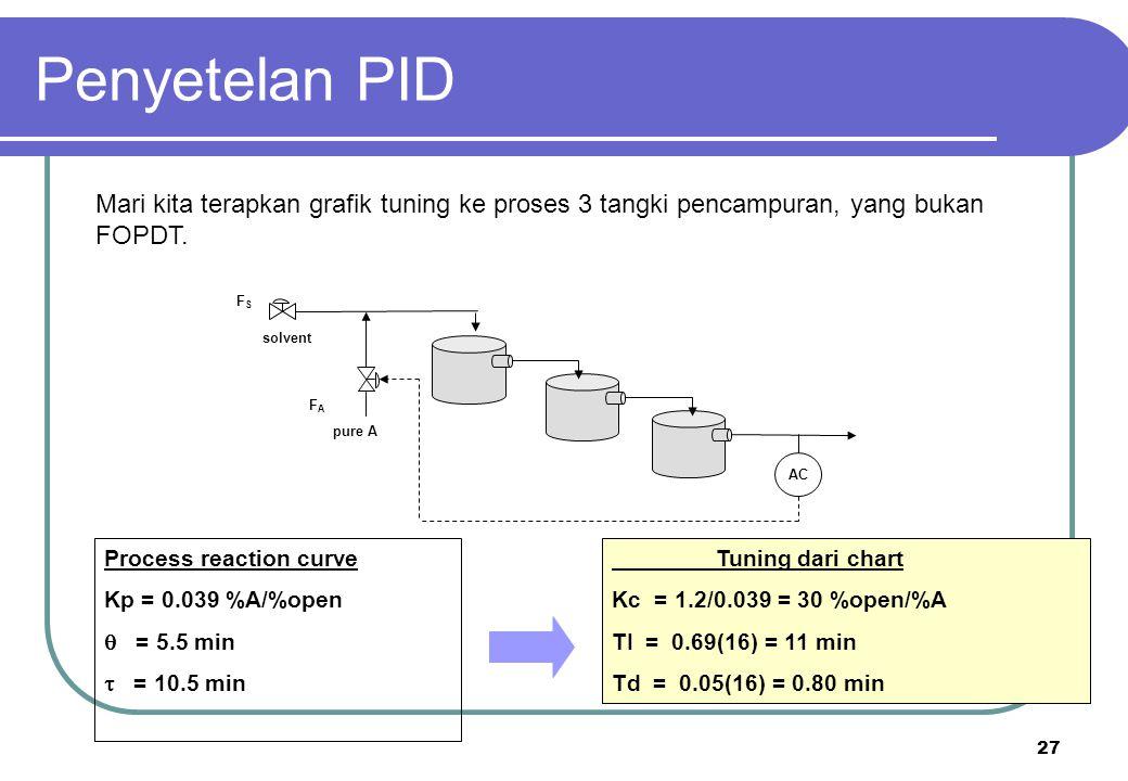Penyetelan PID Mari kita terapkan grafik tuning ke proses 3 tangki pencampuran, yang bukan FOPDT. solvent.
