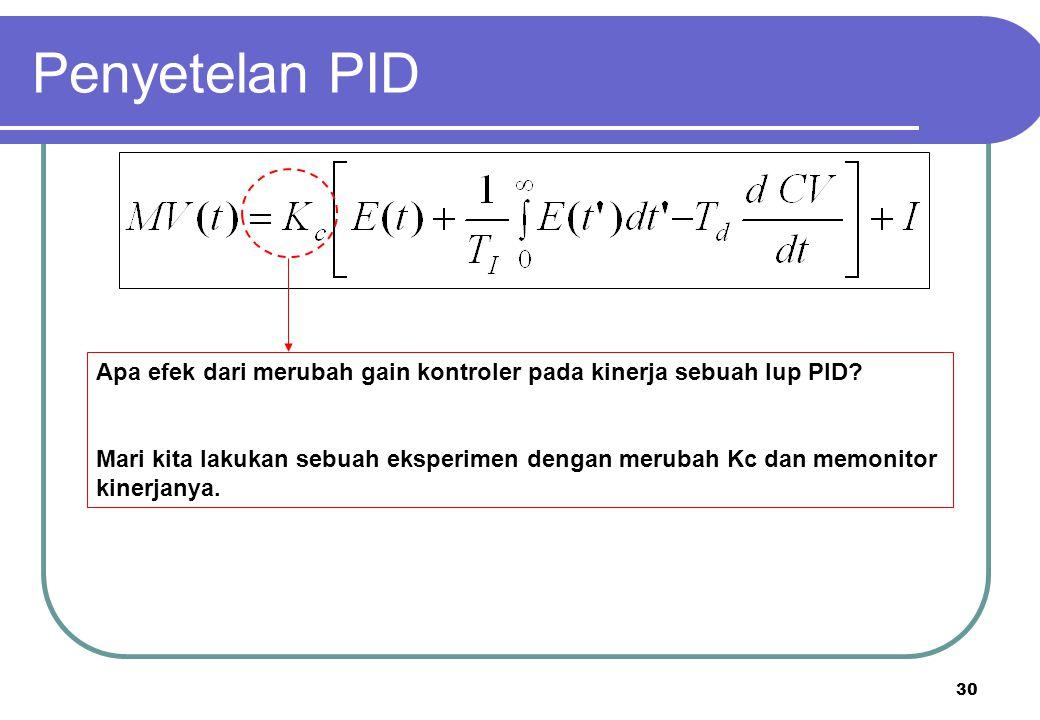 Penyetelan PID Apa efek dari merubah gain kontroler pada kinerja sebuah lup PID