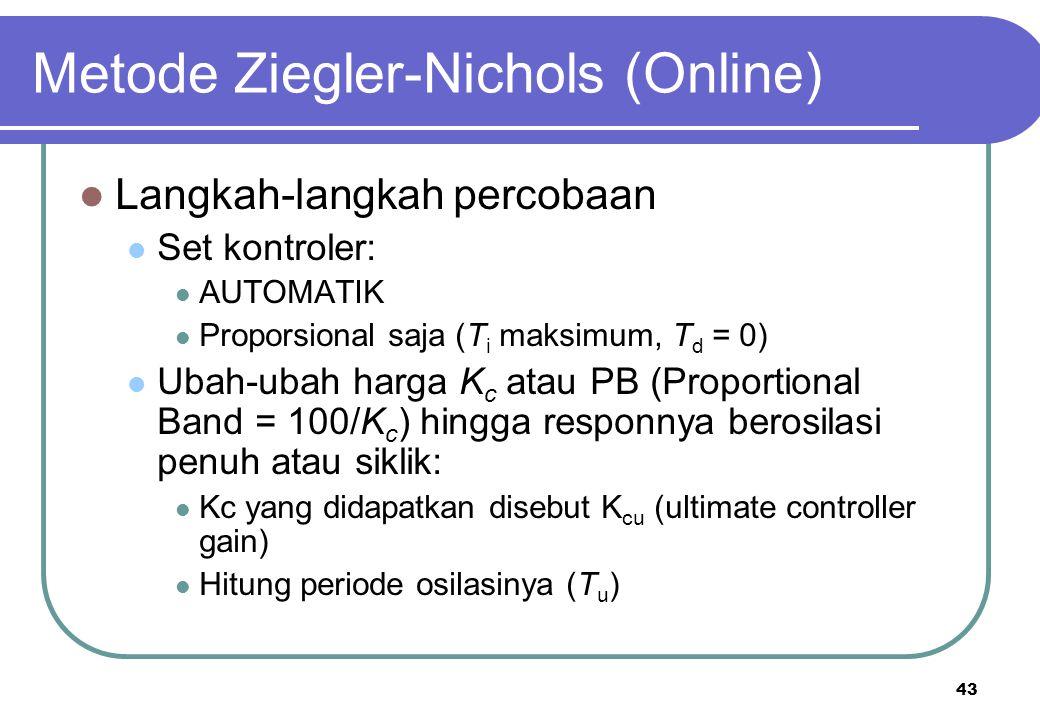 Metode Ziegler-Nichols (Online)