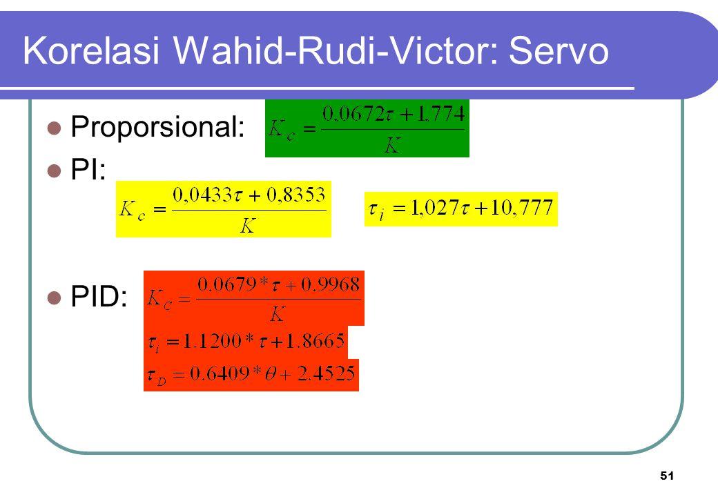 Korelasi Wahid-Rudi-Victor: Servo
