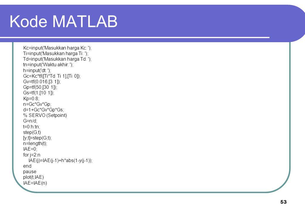 Kode MATLAB Kc=input( Masukkan harga Kc: );