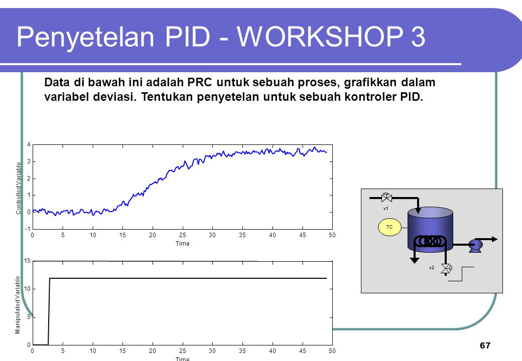 Penyetelan PID - WORKSHOP 3