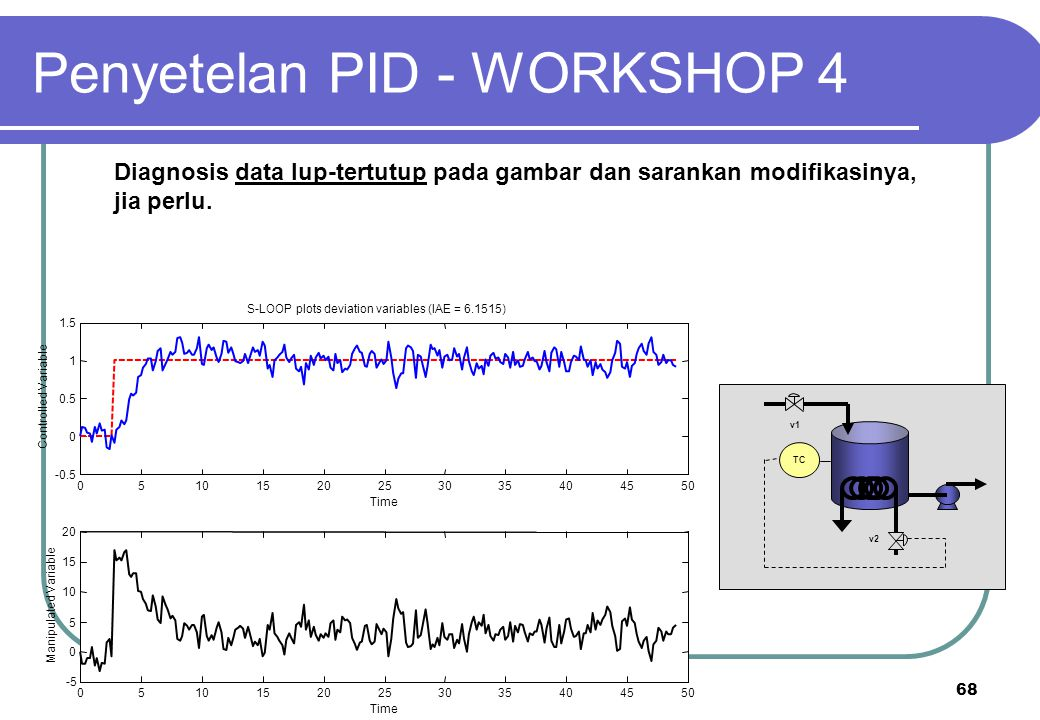Penyetelan PID - WORKSHOP 4