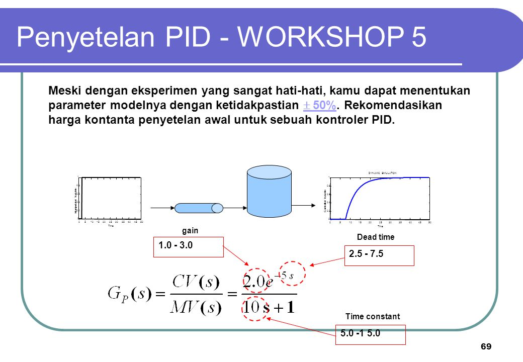 Penyetelan PID - WORKSHOP 5
