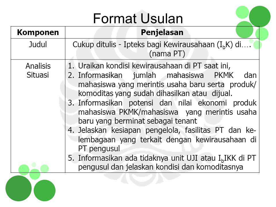 Cukup ditulis - Ipteks bagi Kewirausahaan (IbK) di…. (nama PT)