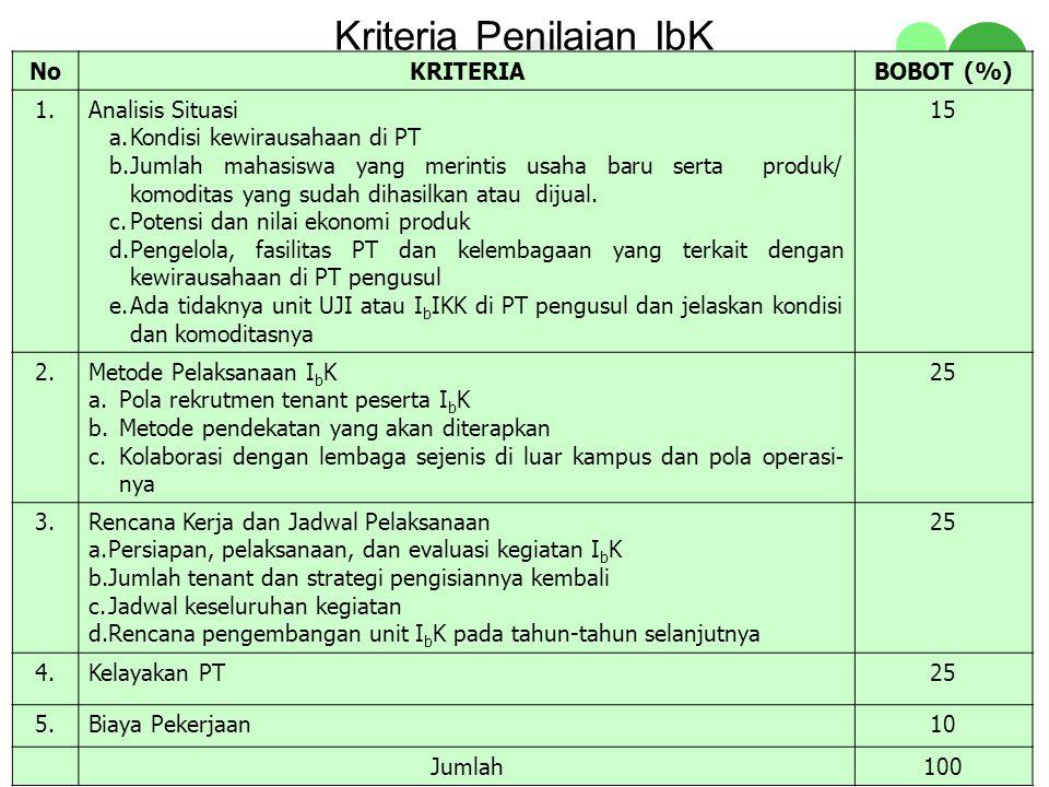 Kriteria Penilaian IbK