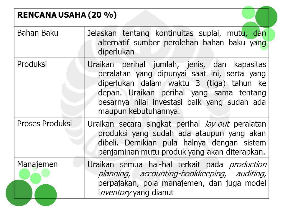 RENCANA USAHA (20 %) Bahan Baku. Jelaskan tentang kontinuitas suplai, mutu, dan alternatif sumber perolehan bahan baku yang diperlukan.