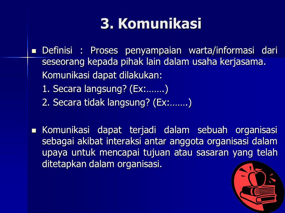 3. Komunikasi Definisi : Proses penyampaian warta/informasi dari seseorang kepada pihak lain dalam usaha kerjasama.