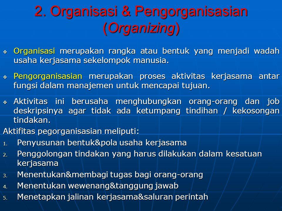 2. Organisasi & Pengorganisasian (Organizing)