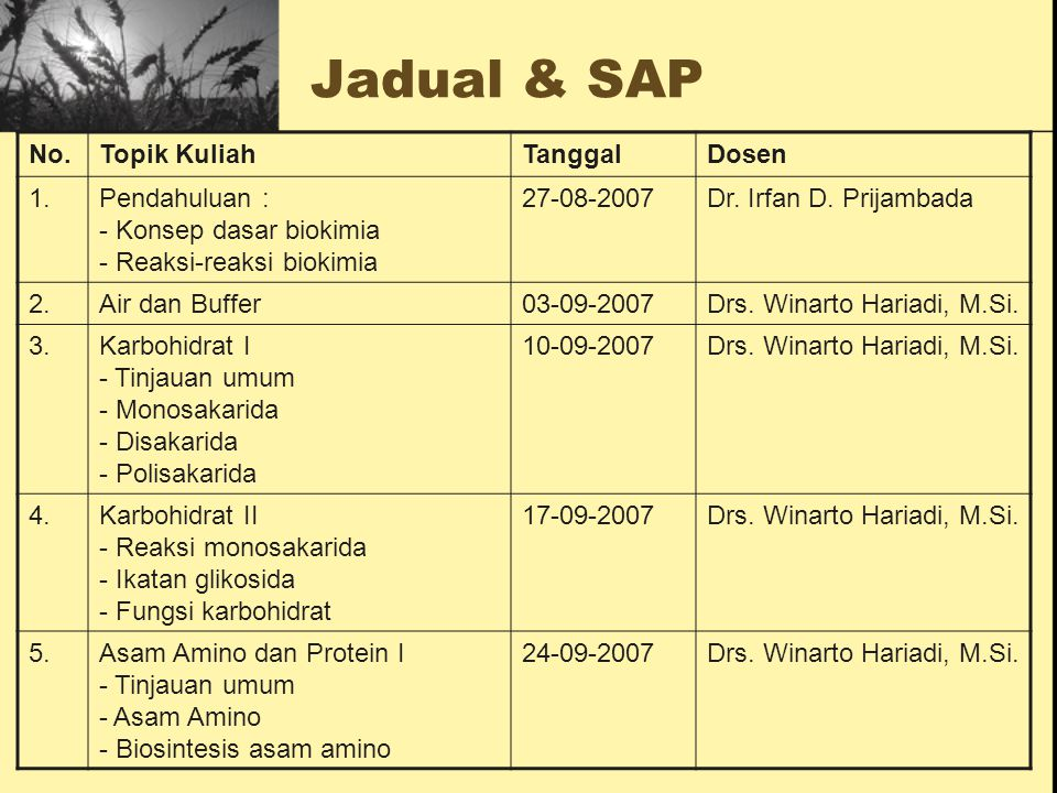 Jadual & SAP No. Topik Kuliah Tanggal Dosen 1. Pendahuluan :