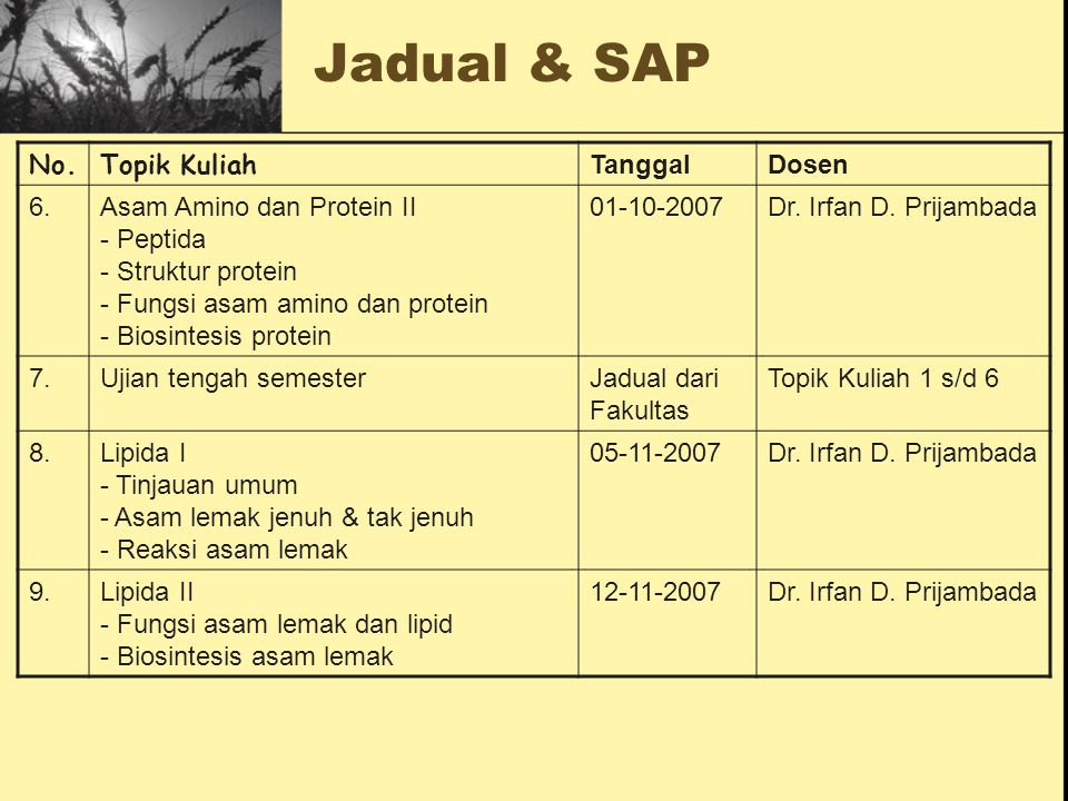 Jadual & SAP No. Topik Kuliah Tanggal Dosen 6.