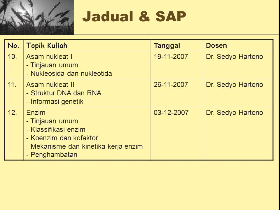 Jadual & SAP No. Topik Kuliah Tanggal Dosen 10. Asam nukleat I