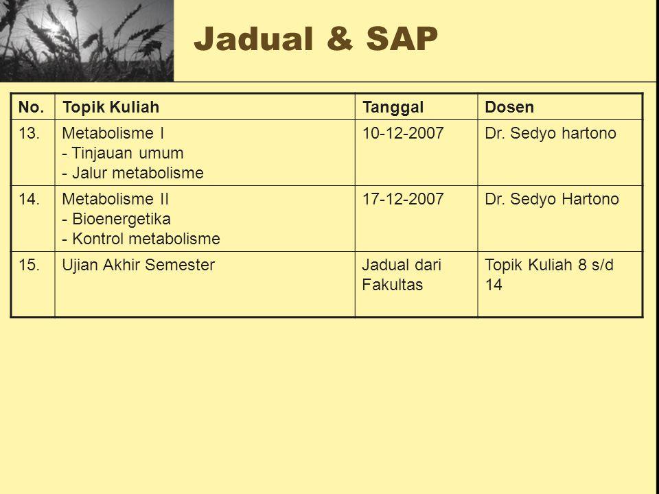 Jadual & SAP No. Topik Kuliah Tanggal Dosen 13. Metabolisme I