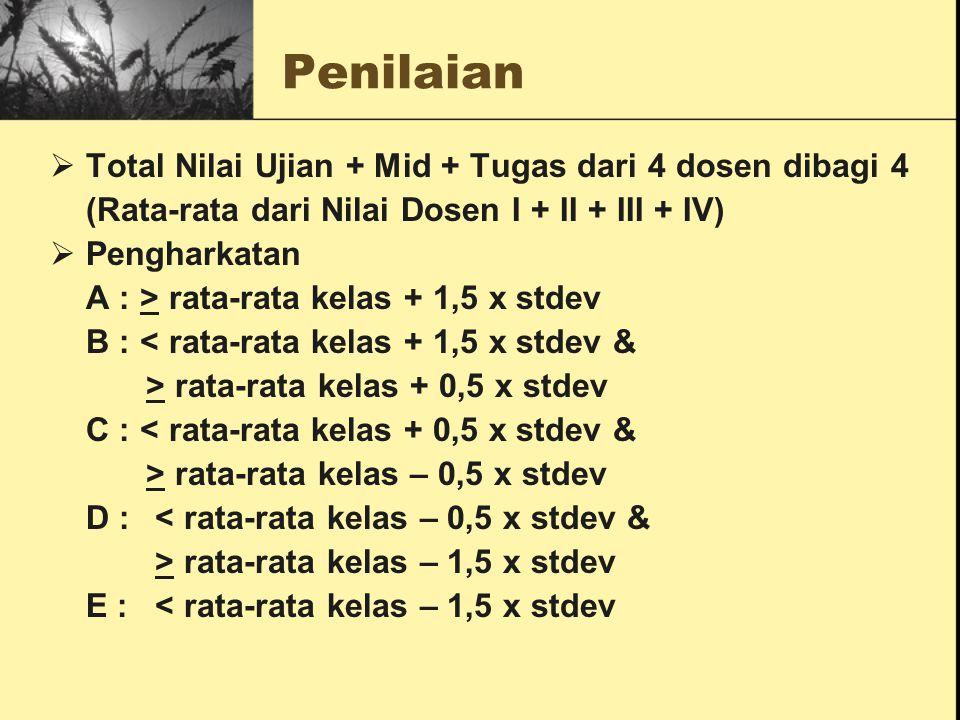 Penilaian Total Nilai Ujian + Mid + Tugas dari 4 dosen dibagi 4