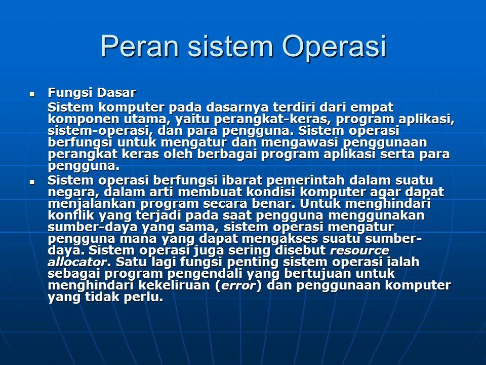 Peran sistem Operasi Fungsi Dasar