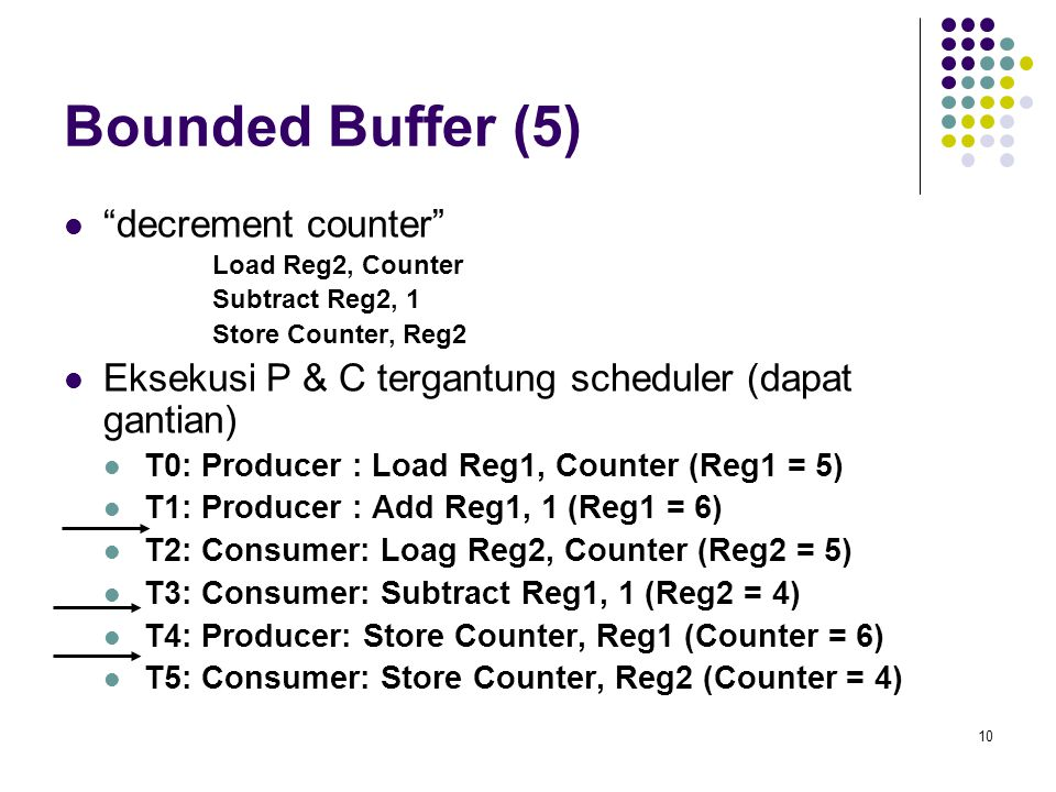 Bounded Buffer (5) decrement counter