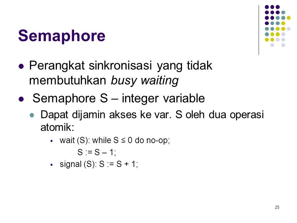 Semaphore Perangkat sinkronisasi yang tidak membutuhkan busy waiting