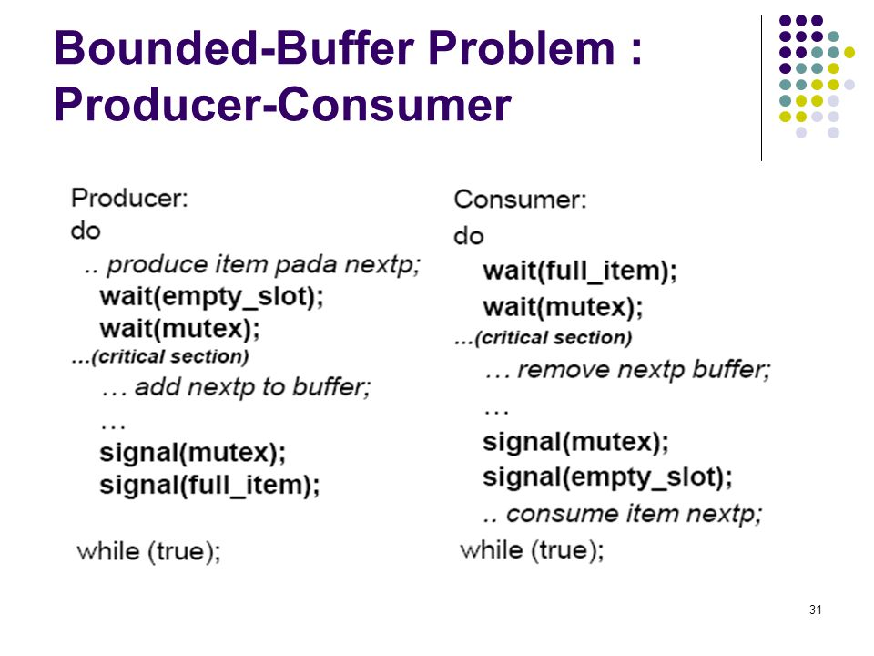 Bounded-Buffer Problem : Producer-Consumer
