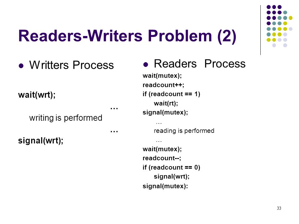 Readers-Writers Problem (2)