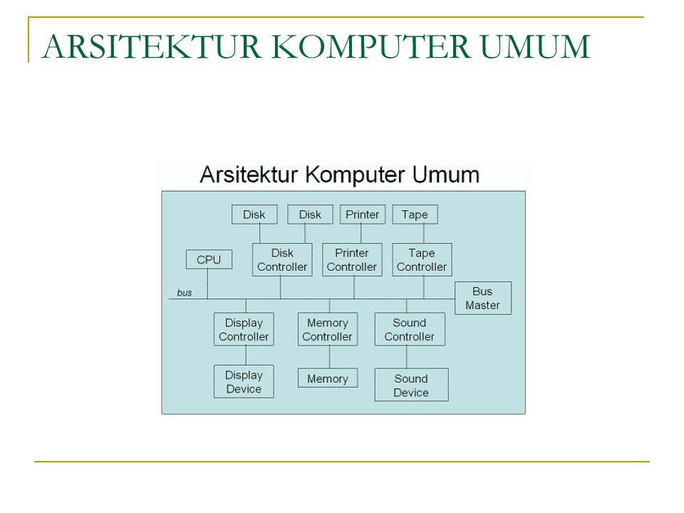 ARSITEKTUR KOMPUTER UMUM